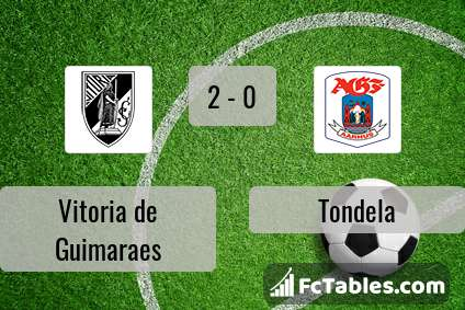 Preview image Vitoria de Guimaraes - Tondela