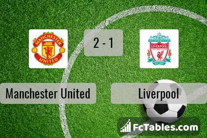 Preview image Manchester United - Liverpool