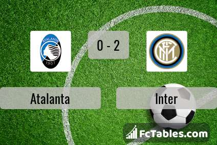 Preview image Atalanta - Inter