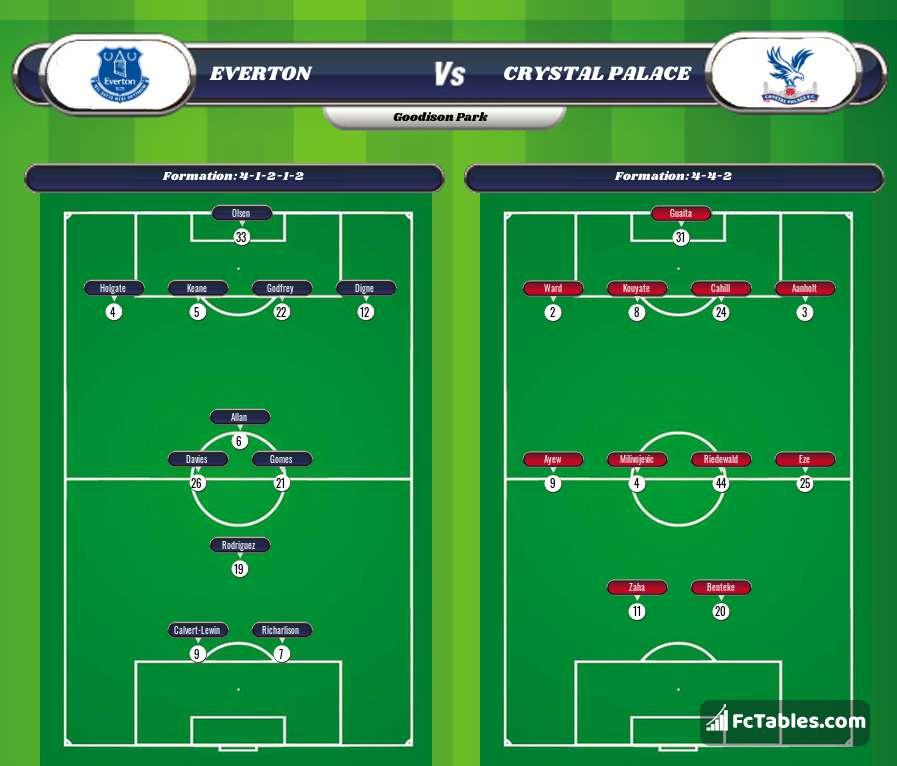 Anteprima della foto Everton - Crystal Palace