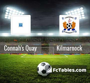 Preview image Connah's Quay - Kilmarnock