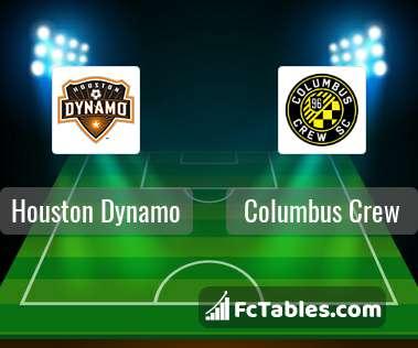 Podgląd zdjęcia Houston Dynamo - Columbus Crew