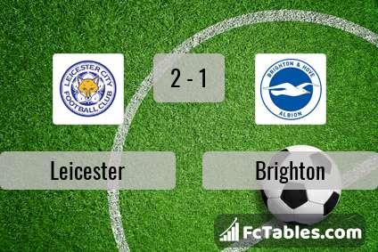 Podgląd zdjęcia Leicester City - Brighton & Hove Albion