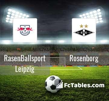 Preview image RasenBallsport Leipzig - Rosenborg