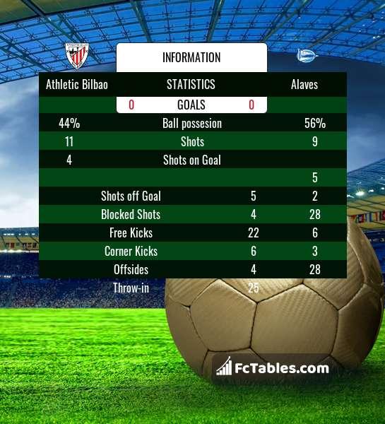 Podgląd zdjęcia Athletic Bilbao - Alaves