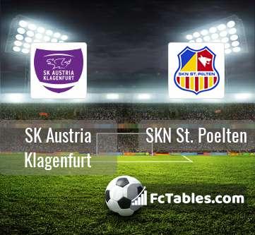 Sk Austria Klagenfurt Vs Skn St Poelten H2h 18 Jul 2017 Head To