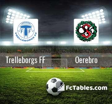 Preview image Trelleborgs FF - Oerebro