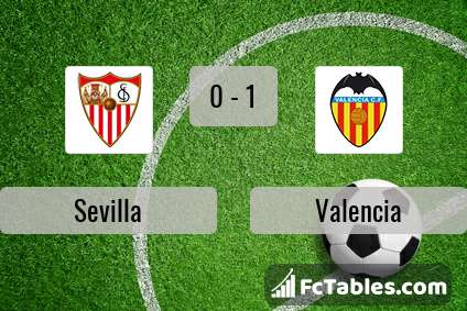 Preview image Sevilla - Valencia
