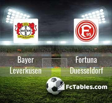Podgląd zdjęcia Bayer Leverkusen - Fortuna Duesseldorf