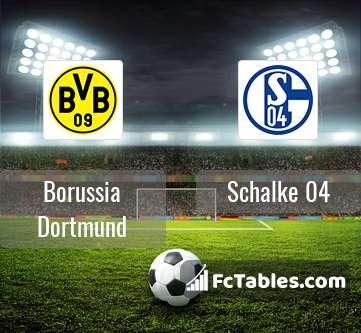 Podgląd zdjęcia Borussia Dortmund - Schalke 04