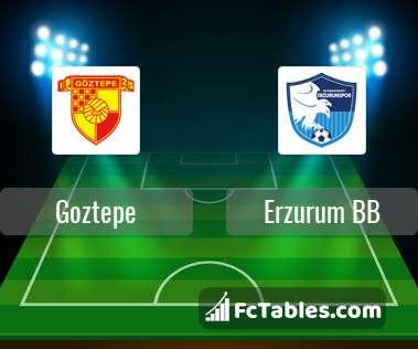 Preview image Goztepe - Erzurum BB