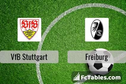 Preview image VfB Stuttgart - Freiburg