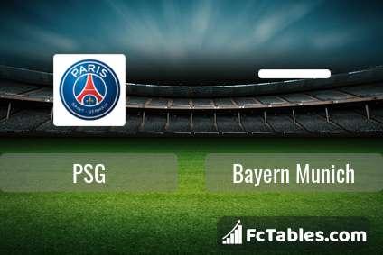 Podgląd zdjęcia PSG - Bayern Monachium