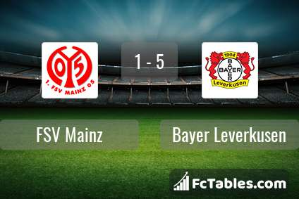 Preview image FSV Mainz - Bayer Leverkusen
