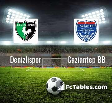 Preview image Denizlispor - Gaziantep BB