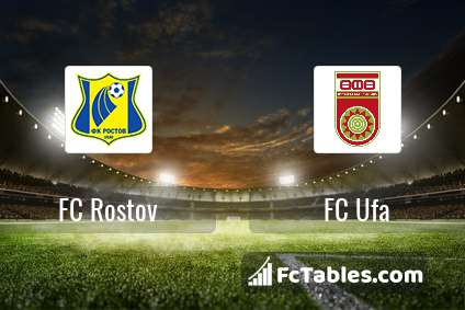 Preview image FC Rostov - FC Ufa