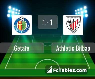 Preview image Getafe - Athletic Bilbao