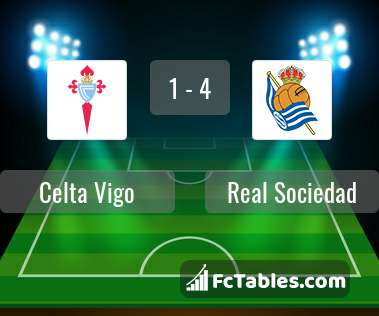Preview image Celta Vigo - Real Sociedad