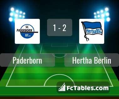 Preview image Paderborn - Hertha Berlin