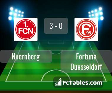 Podgląd zdjęcia Nuernberg - Fortuna Duesseldorf