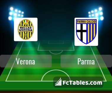 Preview image Verona - Parma