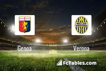 Preview image Genoa - Verona