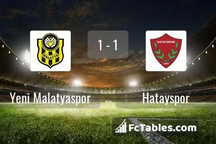 Preview image Yeni Malatyaspor - Hatayspor