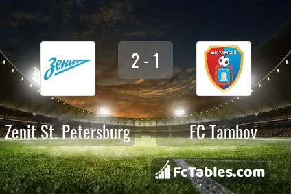 Preview image Zenit St. Petersburg - FC Tambov