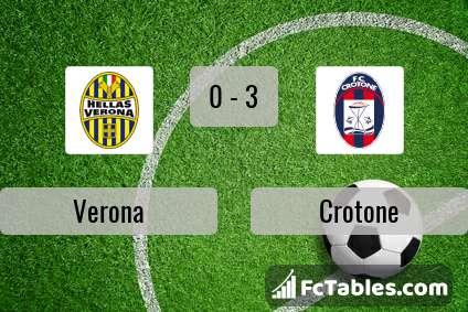 Preview image Verona - Crotone