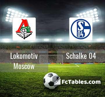 Preview image Lokomotiv Moscow - Schalke 04