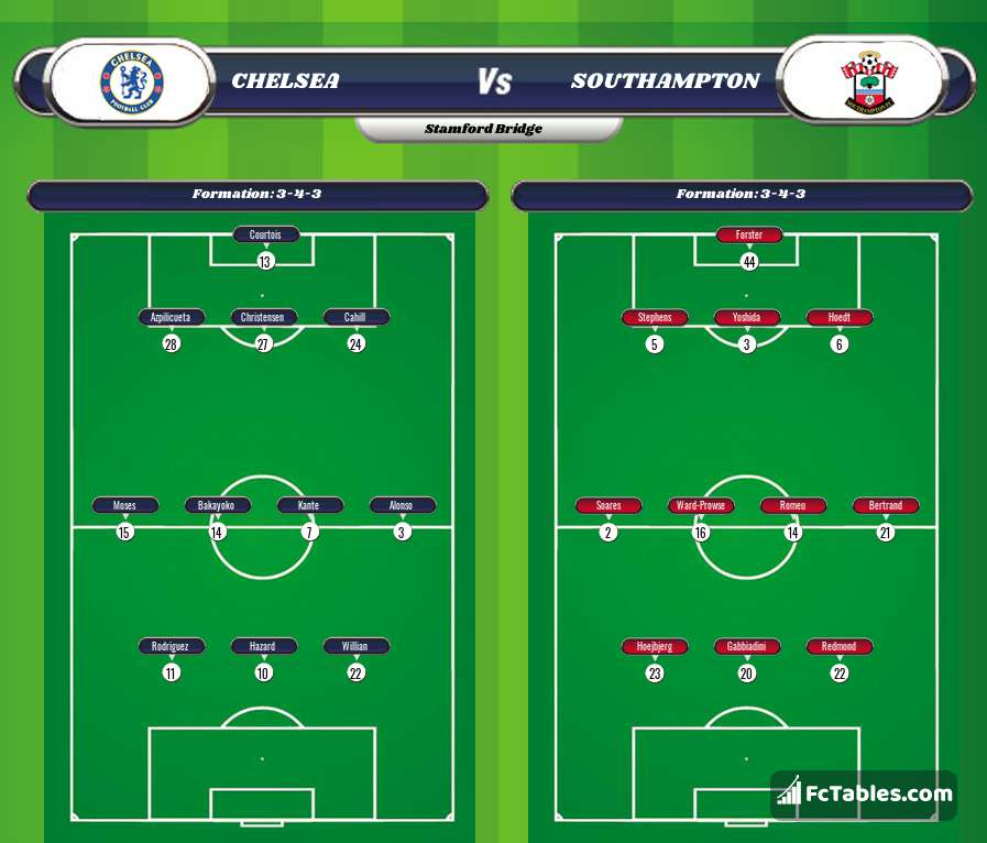 Preview image Chelsea - Southampton