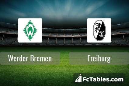 Preview image Werder Bremen - Freiburg