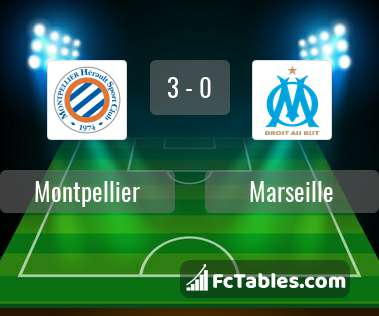 Preview image Montpellier - Marseille