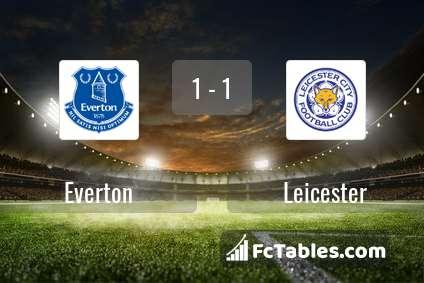 Podgląd zdjęcia Everton - Leicester City