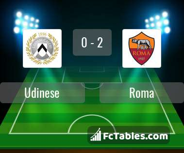 Preview image Udinese - Roma