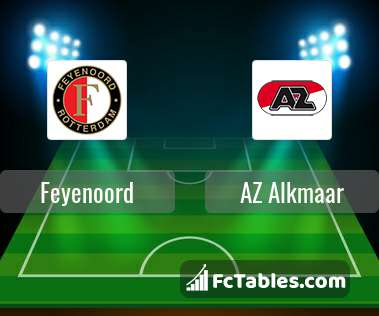 Dinamo Zagreb Vs Feyenoord Prediction Betting Tips Match Preview