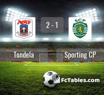 Preview image Tondela - Sporting CP
