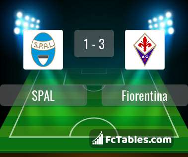 Preview image SPAL - Fiorentina