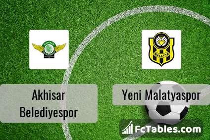 Preview image Akhisar Belediyespor - Yeni Malatyaspor