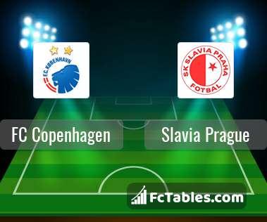 Preview image FC København - Slavia Prague