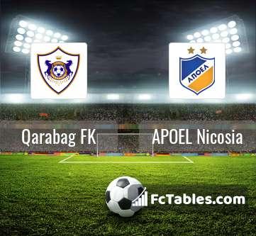 Anteprima della foto Qarabag FK - APOEL Nicosia