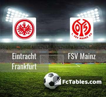 Anteprima della foto Eintracht Frankfurt - Mainz 05