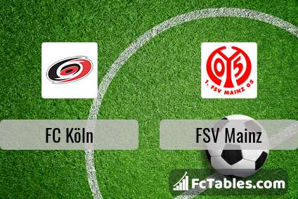 Preview image FC Köln - FSV Mainz