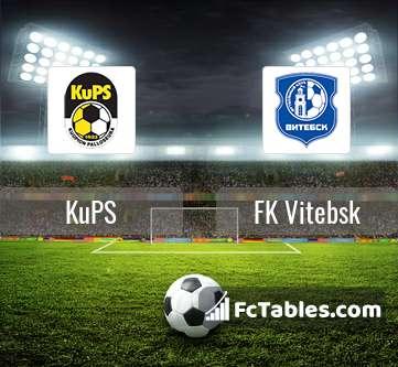 Preview image KuPS - FK Vitebsk