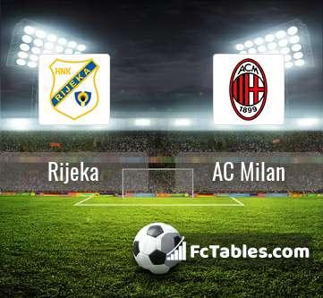Preview image Rijeka - AC Milan