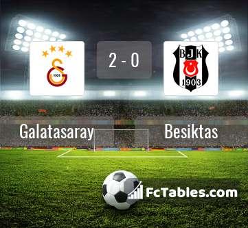 Anteprima della foto Galatasaray - Besiktas