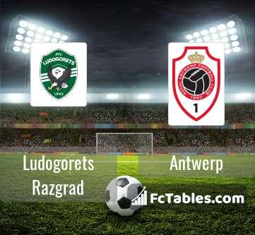 Anteprima della foto Ludogorets Razgrad - Antwerp