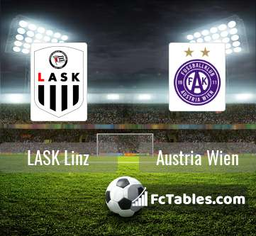 We Invite You To Check Lask Linz And Austria Wien Match Statistict Tab Stats Match Statistics Where You Will Find Out Who Is The Best Scorer