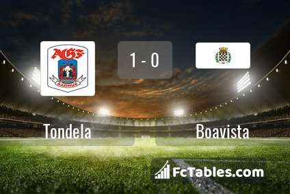 Preview image Tondela - Boavista