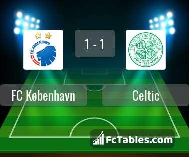 Preview image FC København - Celtic